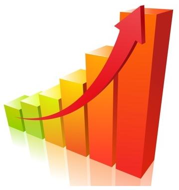 Stratégie de croissance en captant une audience ciblée sur Twitter